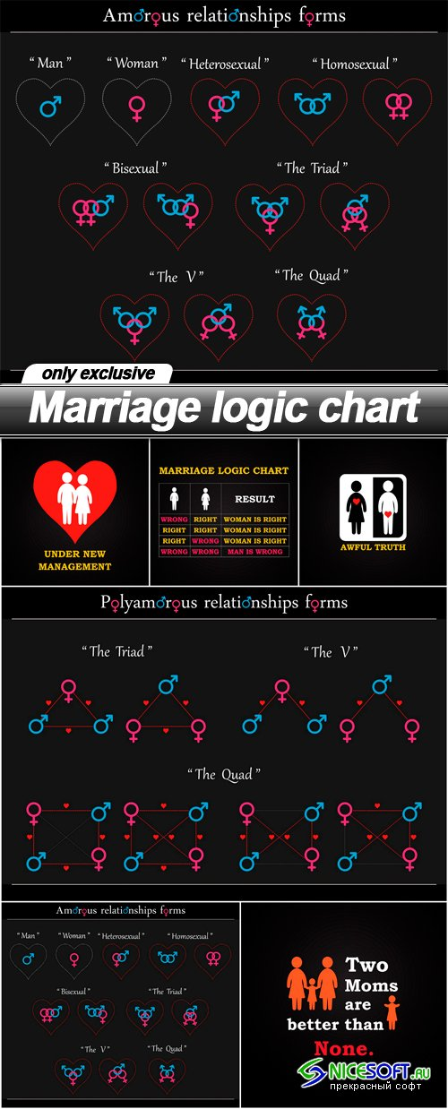 Marriage logic chart